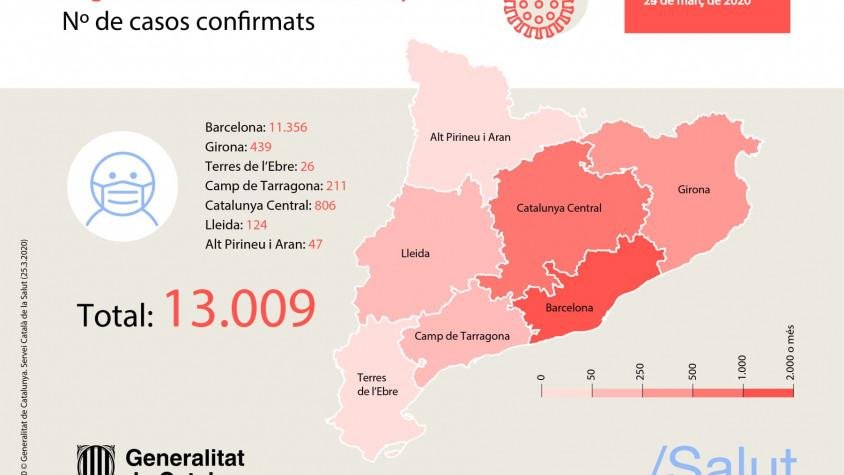 Mapa Interactiu Municipis Catalunya.Mapa Interactiu De Casos Positius I Analisi De Les Ultimes Dades Del Coronavirus Ajuntament De Constanti